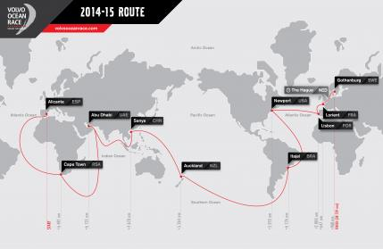 Volvo Ocean Race 2014-15 Official Route Map