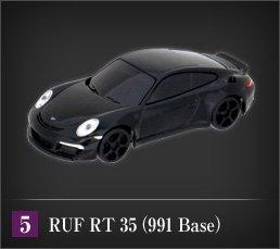 RUF Black Car Collectionポルシェ911ベース究極のスーパーカー「RUF RT 35(991 Base)」
