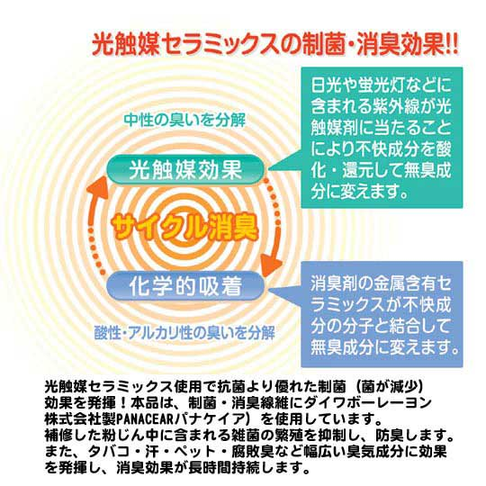 エアコンフィルター・ペタッとキャッチ(クローバー柄)