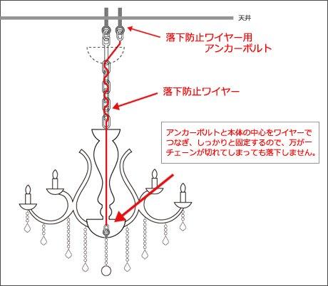 【地震対策】落下防止対策
