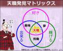 【新】夢を実現する天職の法則【2時間】