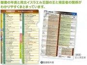 【Olives掲載/取り寄せ】クリアファイル 聖書略年表/王と預言者 50085 KM20B-250の商品画像