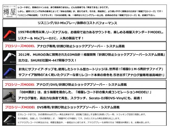 レコード針「樽屋」純国産 / 音質重視 /01M赤針/ ディスクジャム渋谷 ...