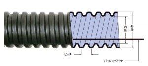 古河電工 FP-50 エフレックス 波付硬質ポリエチレン管(FEP) 内径50mm 切り売り(1m単位) 【代引不可・個人名宛配送不可】