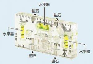 未来工業 LG-B ボックスレベルゲージ(LED付)