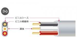 矢崎 VVF2.6-3C 600Vビニル絶縁ビニルシースケーブル平型 3心 2.6mm 100m