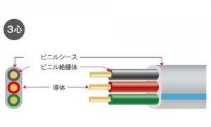 矢崎 VVF2.0-3C-200V 住宅内200V分岐回線用ビニル絶縁ビニルシースケーブル平型 3心 2.0mm 黒赤緑 100m