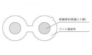矢崎 VFF0.75 H ビニル平形コード 0.75平方mm 灰 100m