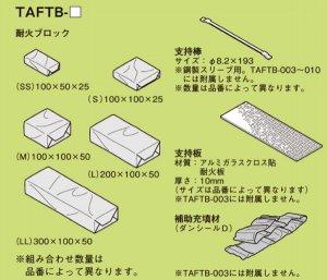 ネグロス TAFTB-008 耐火ブロック工法(タフロック60 床・壁用キット) 開口面積(平方m):0.06〜0.08